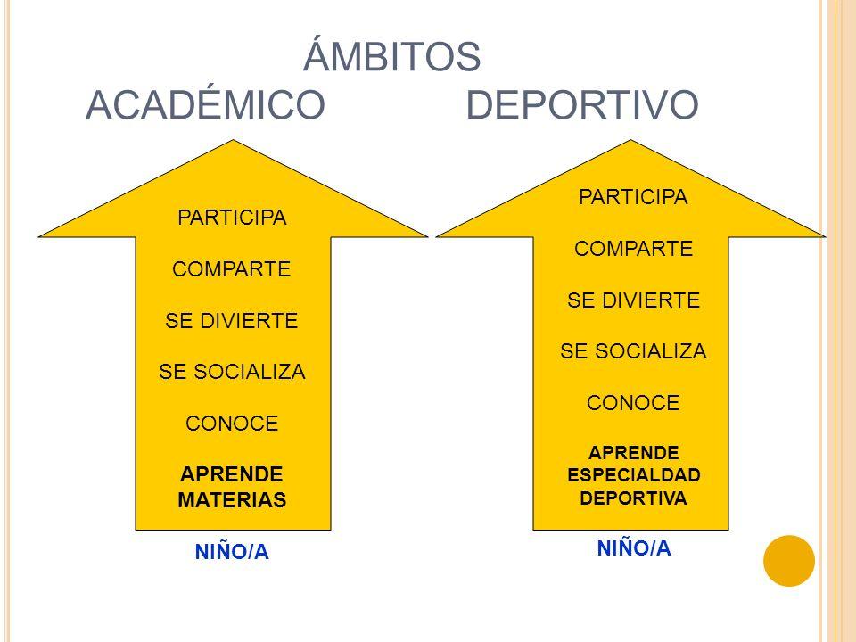 ÁMBITOS ACADÉMICO DEPORTIVO