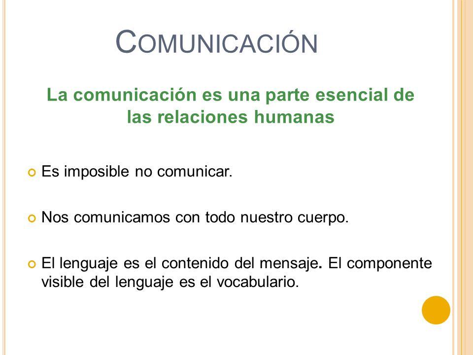 La comunicación es una parte esencial de las relaciones humanas