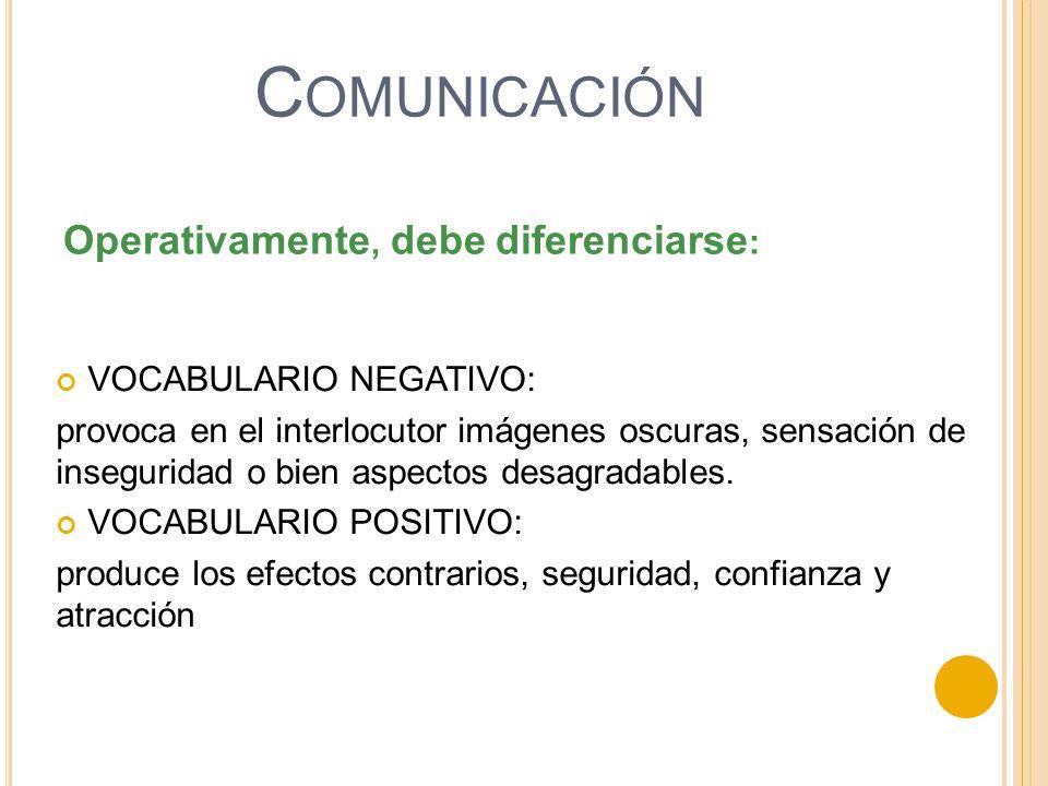 Comunicación Operativamente, debe diferenciarse: VOCABULARIO NEGATIVO:
