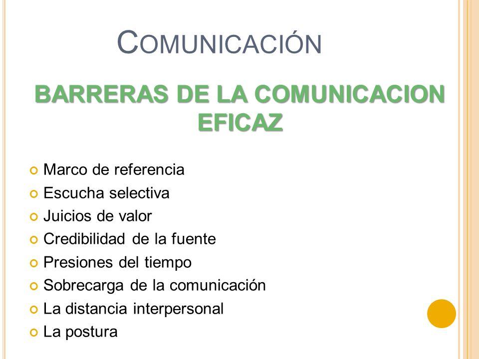 BARRERAS DE LA COMUNICACION EFICAZ