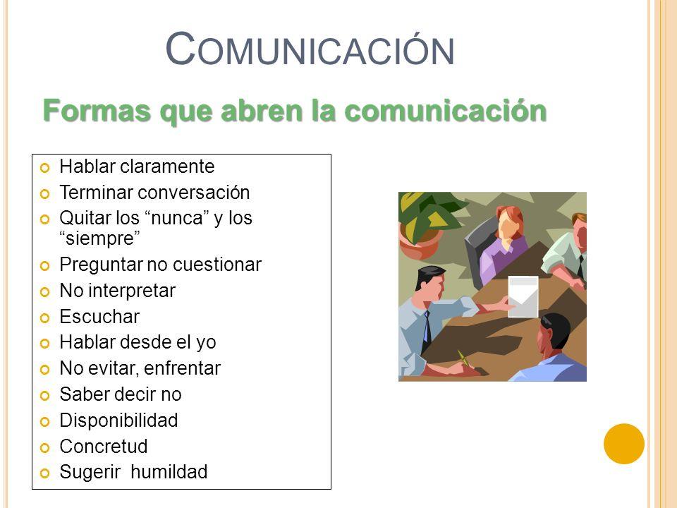 Comunicación Formas que abren la comunicación Hablar claramente