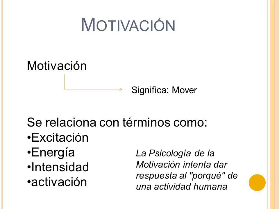 Motivación Motivación Se relaciona con términos como: Excitación