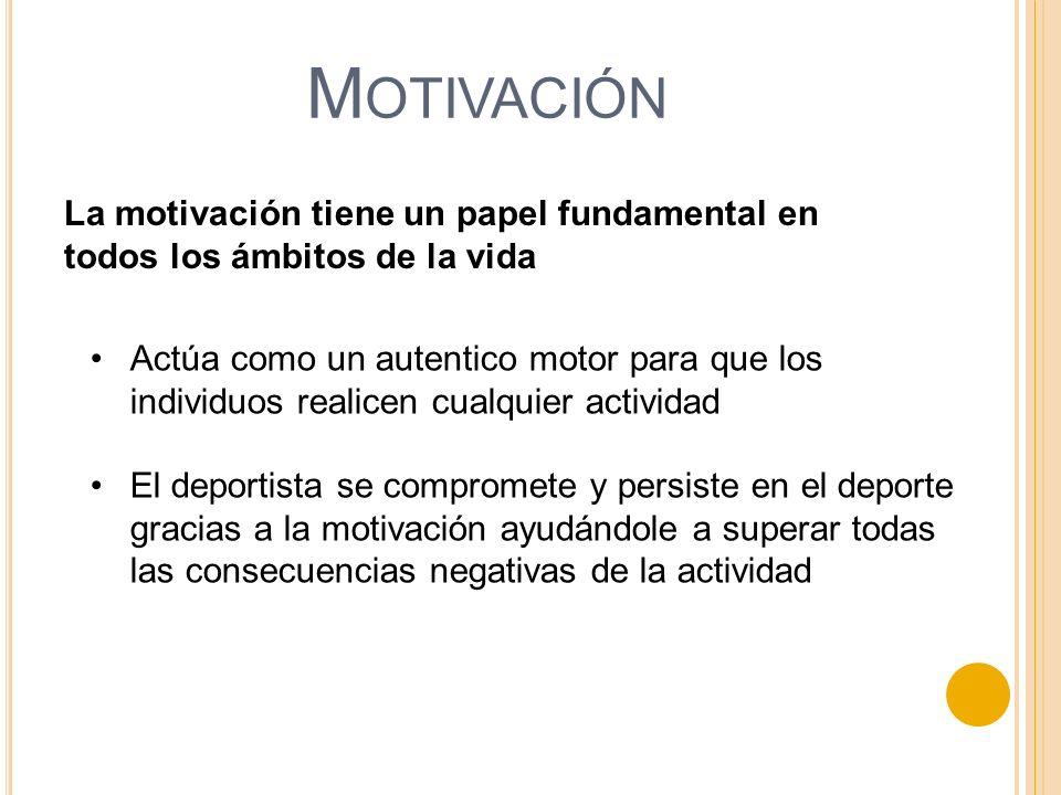 Motivación La motivación tiene un papel fundamental en todos los ámbitos de la vida.