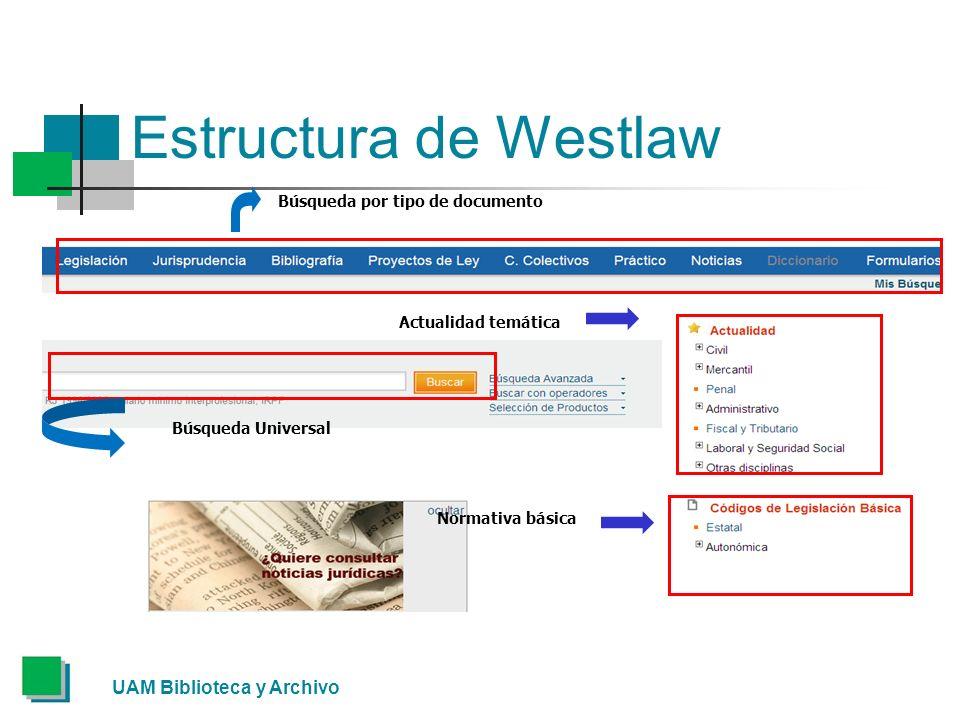 Estructura de Westlaw UAM Biblioteca y Archivo