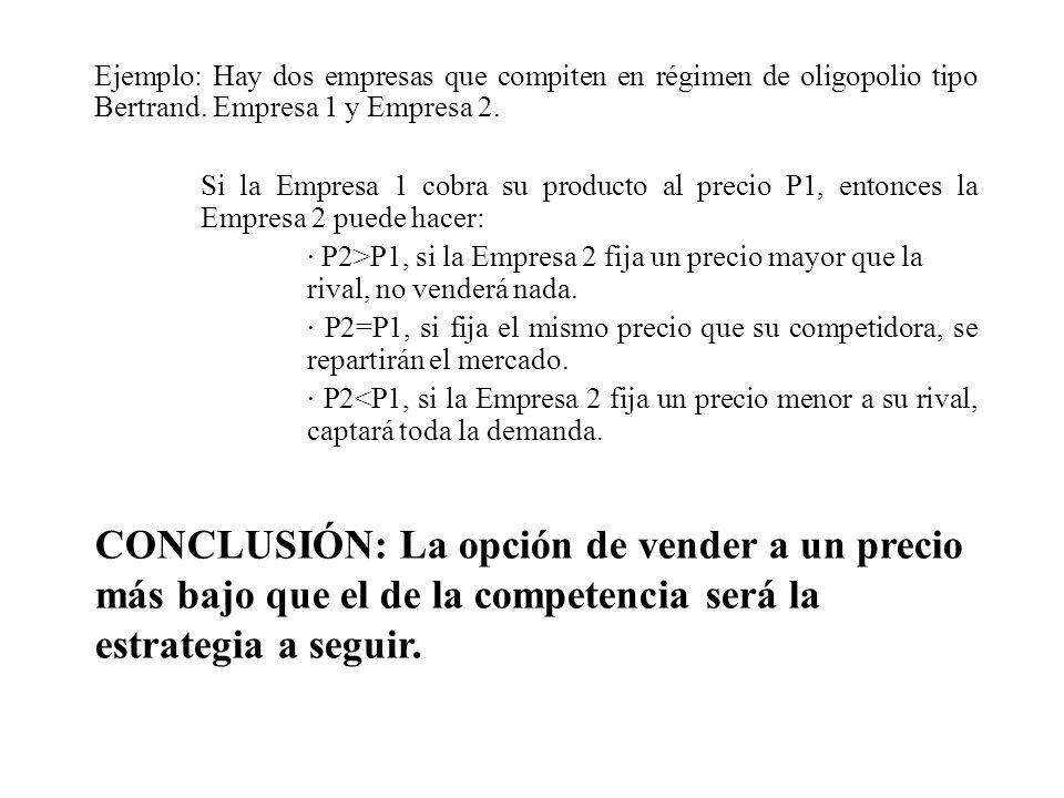 Ejemplo: Hay dos empresas que compiten en régimen de oligopolio tipo Bertrand. Empresa 1 y Empresa 2.