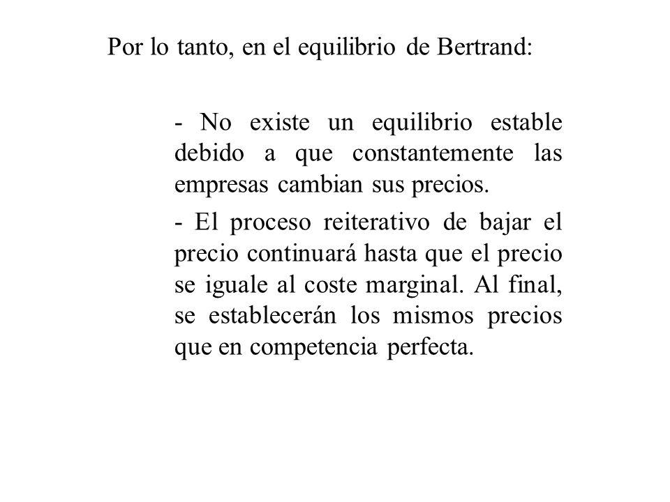 Por lo tanto, en el equilibrio de Bertrand: