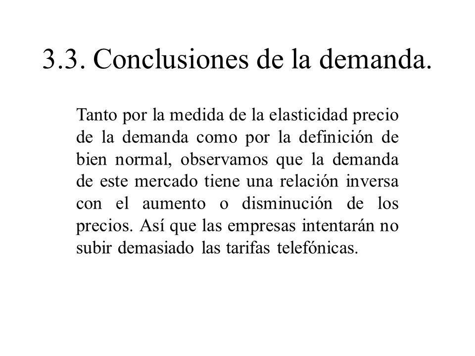 3.3. Conclusiones de la demanda.