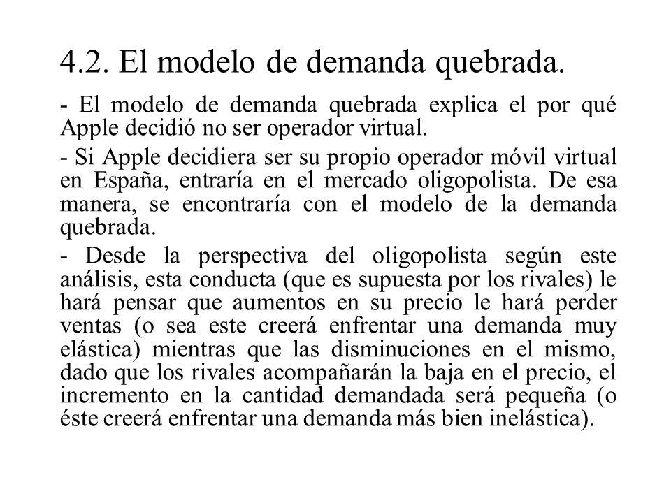 4.2. El modelo de demanda quebrada.