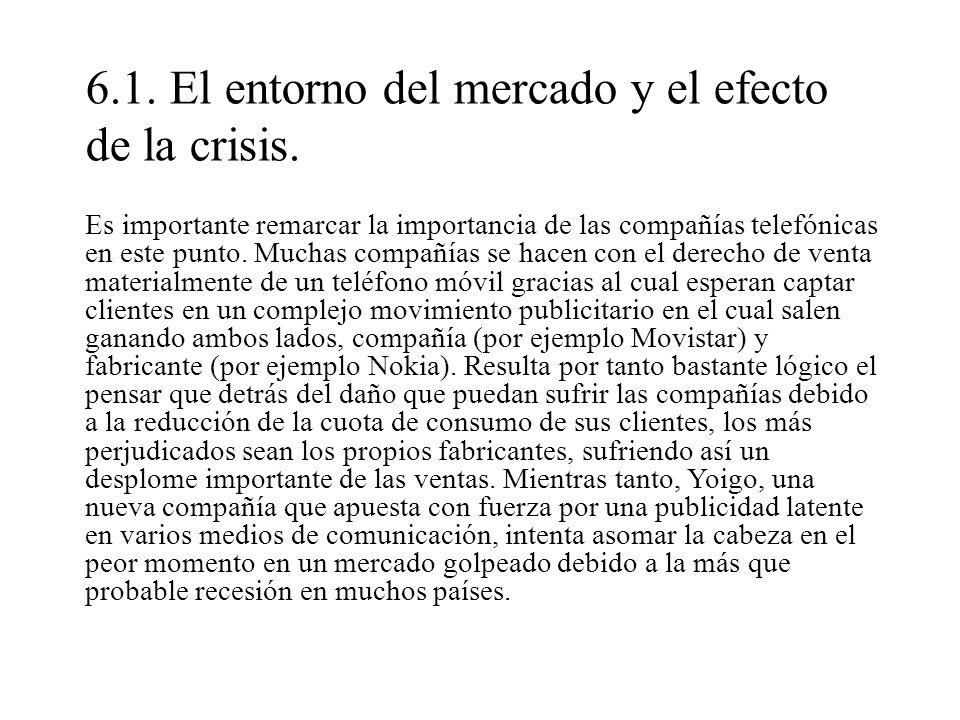 6.1. El entorno del mercado y el efecto de la crisis.