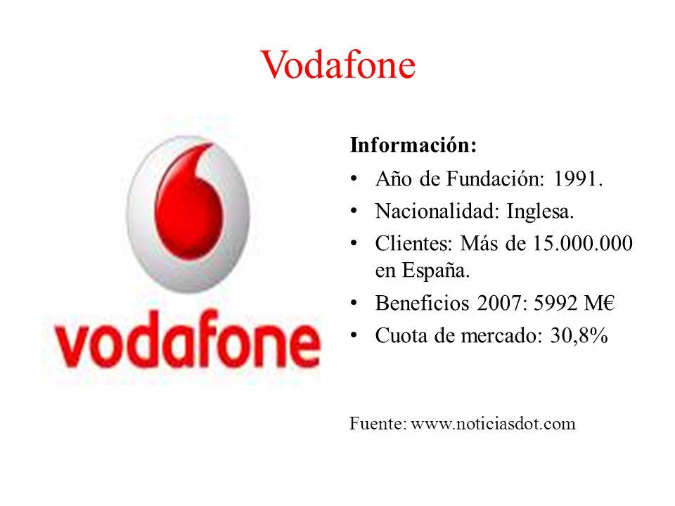 Vodafone Información: Año de Fundación: 1991. Nacionalidad: Inglesa.