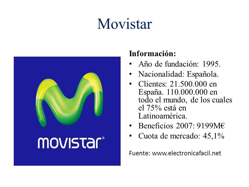 Movistar Información: Año de fundación: 1995. Nacionalidad: Española.