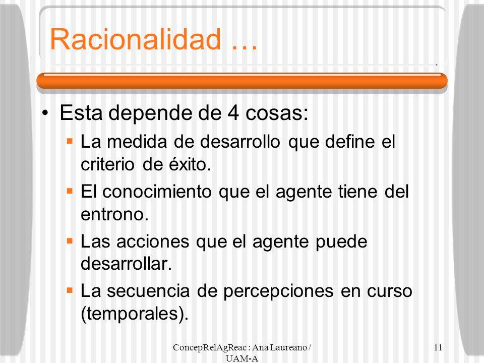 ConcepRelAgReac : Ana Laureano / UAM-A