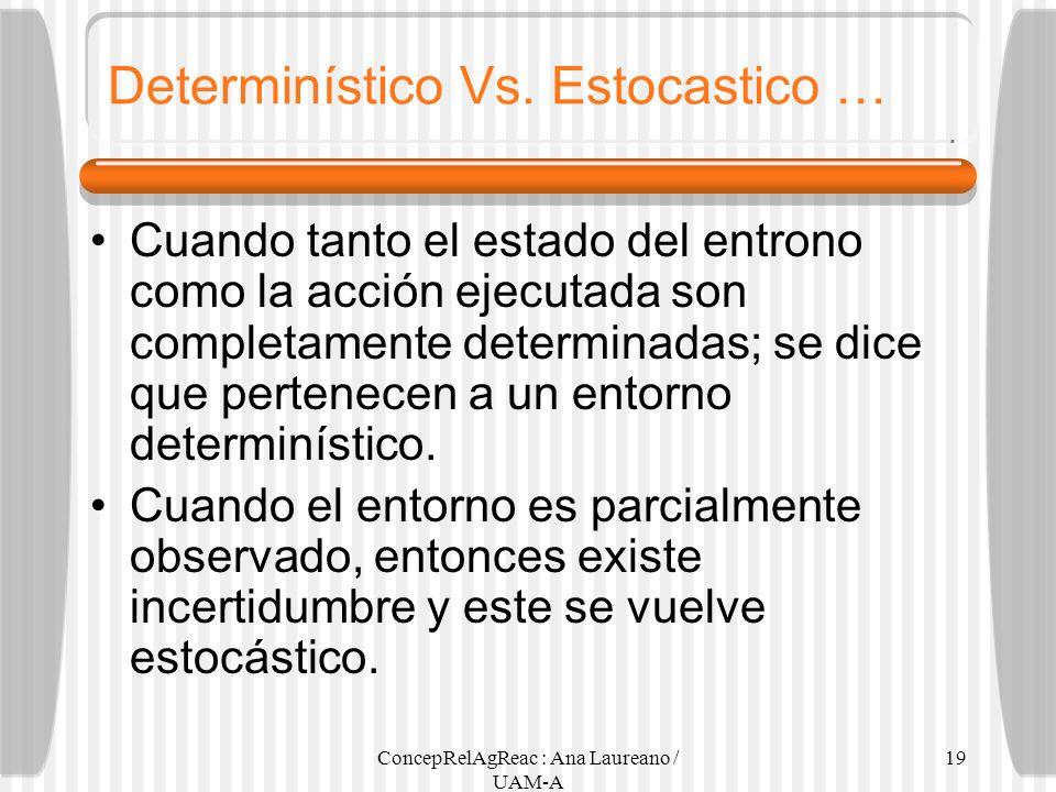 Determinístico Vs. Estocastico …