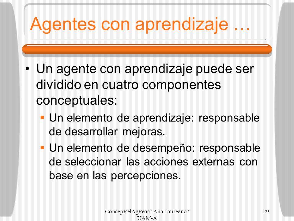 Agentes con aprendizaje …
