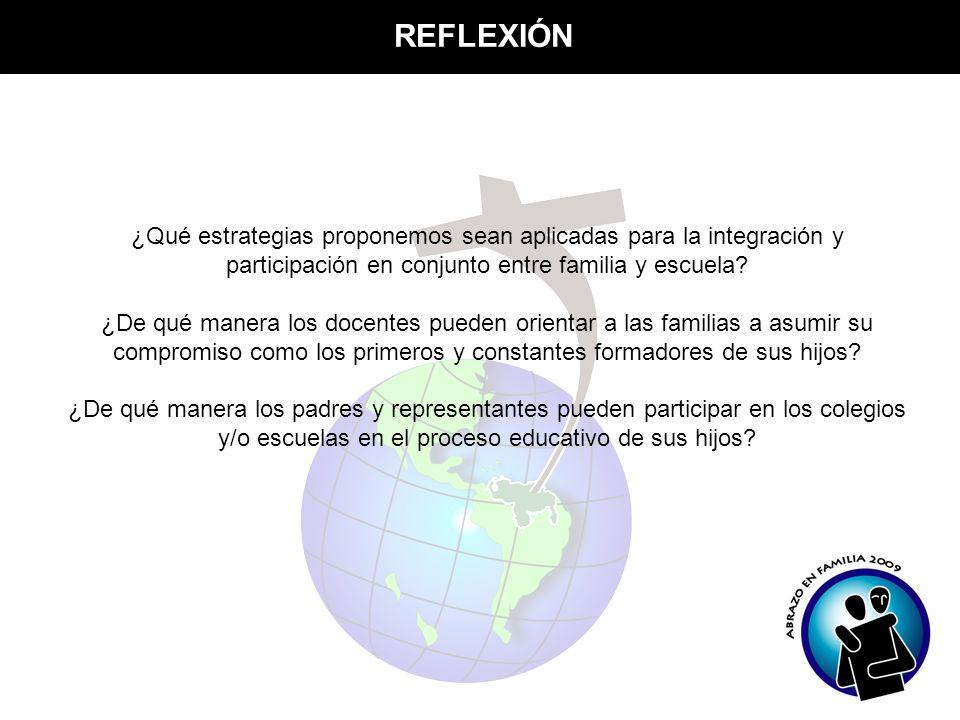 REFLEXIÓN ¿Qué estrategias proponemos sean aplicadas para la integración y participación en conjunto entre familia y escuela