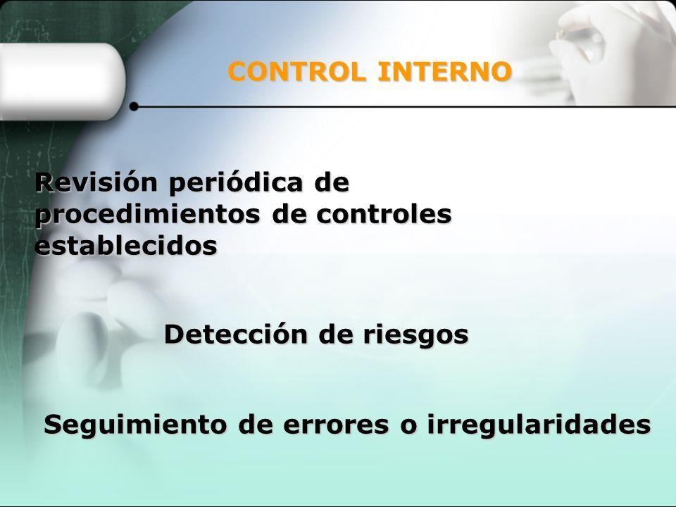 CONTROL INTERNO Revisión periódica de procedimientos de controles establecidos. Detección de riesgos.