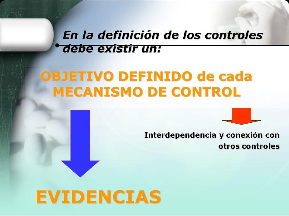 OBJETIVO DEFINIDO de cada MECANISMO DE CONTROL