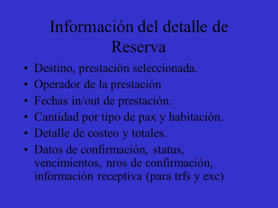 Información del detalle de Reserva