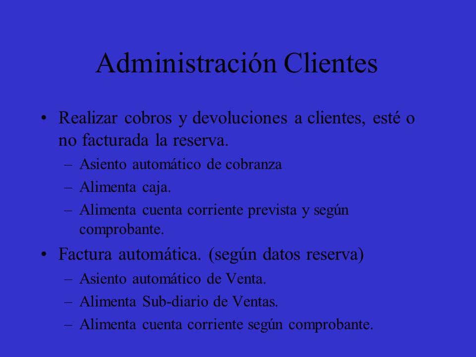 Administración Clientes