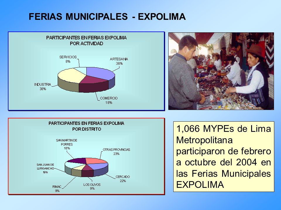 FERIAS MUNICIPALES - EXPOLIMA