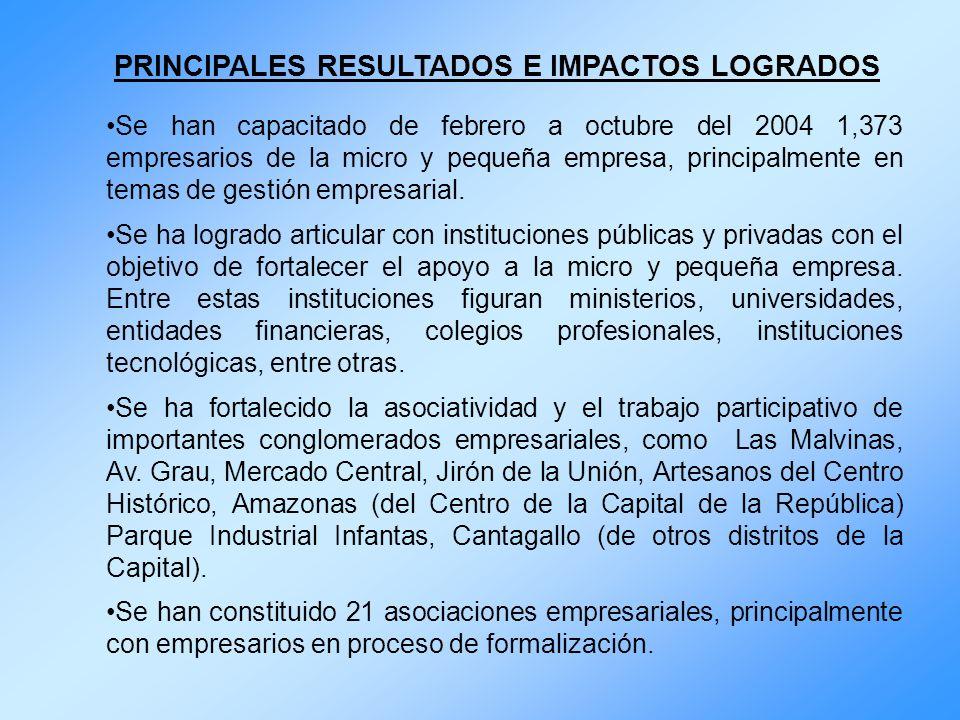 PRINCIPALES RESULTADOS E IMPACTOS LOGRADOS
