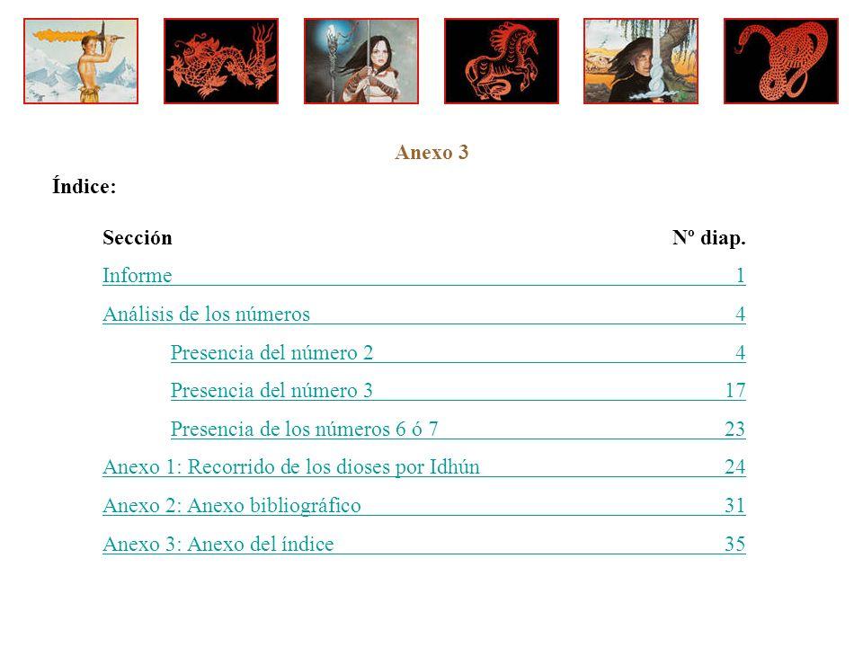 Anexo 3 Índice: Sección Nº diap. Informe 1. Análisis de los números 4. Presencia del número 2 4.