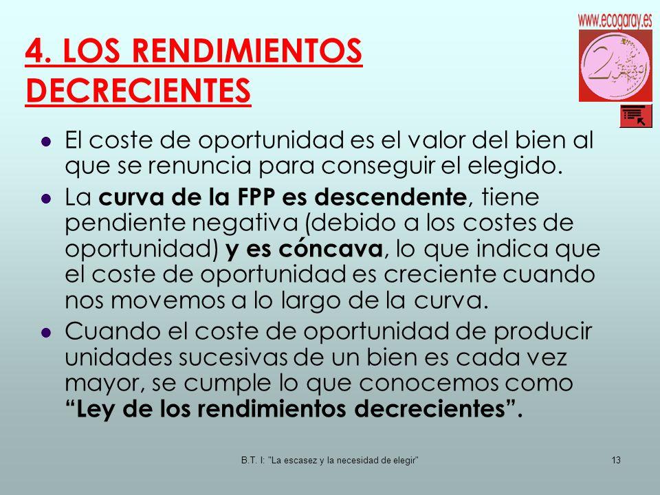4. LOS RENDIMIENTOS DECRECIENTES
