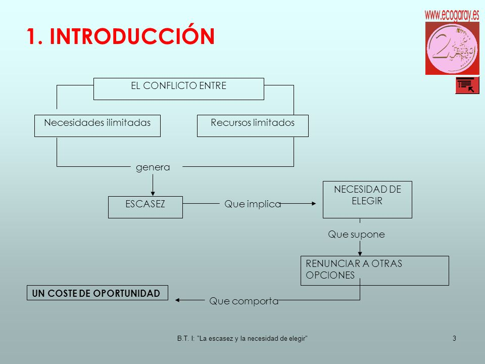 1. INTRODUCCIÓN EL CONFLICTO ENTRE Necesidades ilimitadas