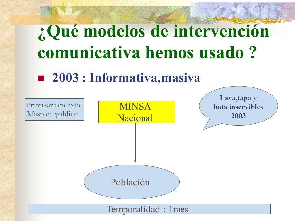 ¿Qué modelos de intervención comunicativa hemos usado