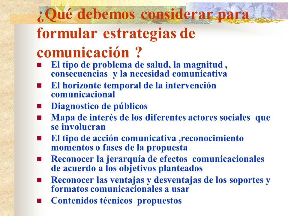 ¿Qué debemos considerar para formular estrategias de comunicación