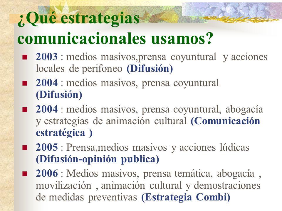 ¿Qué estrategias comunicacionales usamos