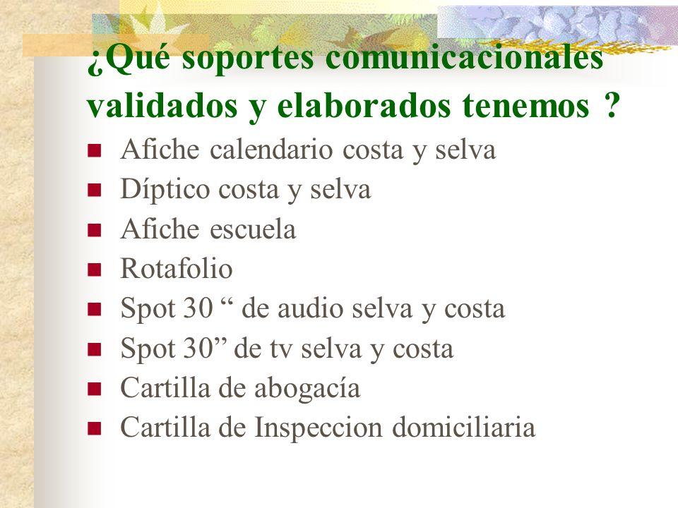 ¿Qué soportes comunicacionales validados y elaborados tenemos