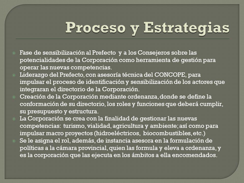 Proceso y Estrategias