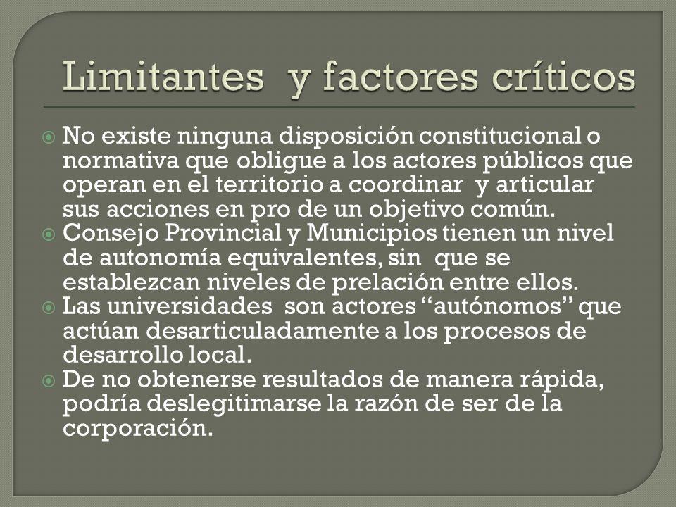 Limitantes y factores críticos