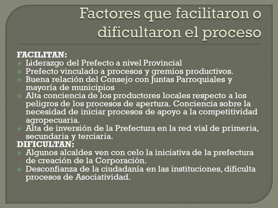 Factores que facilitaron o dificultaron el proceso
