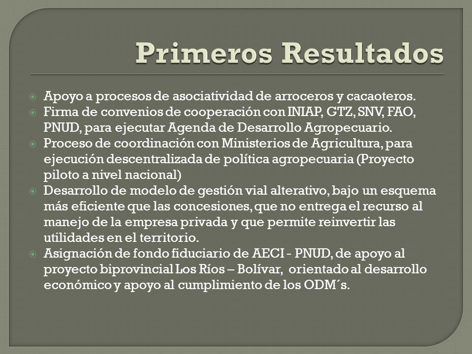 Primeros Resultados Apoyo a procesos de asociatividad de arroceros y cacaoteros.