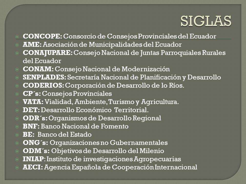SIGLAS CONCOPE: Consorcio de Consejos Provinciales del Ecuador