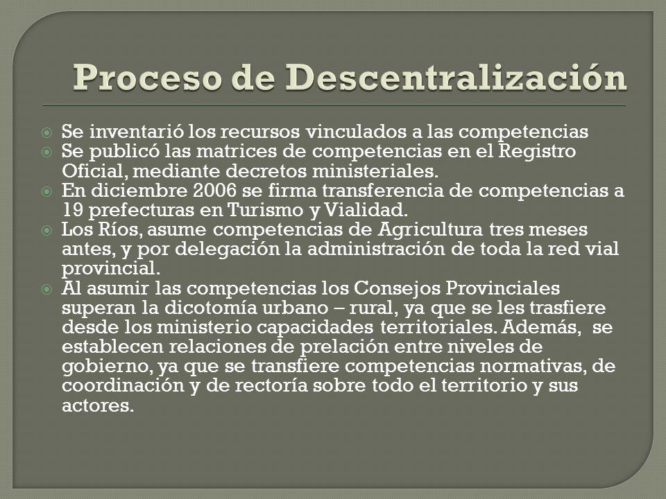 Proceso de Descentralización