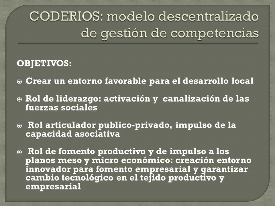 CODERIOS: modelo descentralizado de gestión de competencias