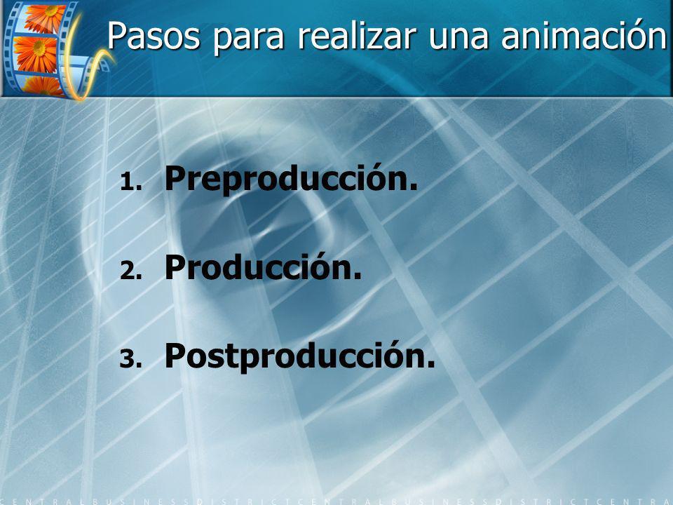 Pasos para realizar una animación