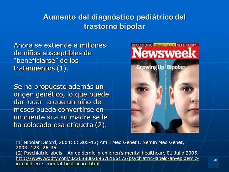Aumento del diagnóstico pediátrico del trastorno bipolar