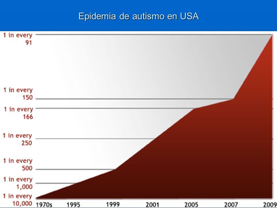 Epidemia de autismo en USA