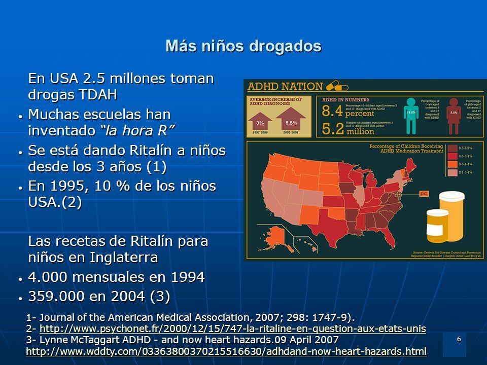 Más niños drogados En USA 2.5 millones toman drogas TDAH