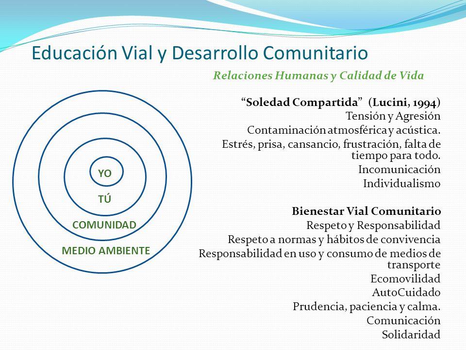 Educación Vial y Desarrollo Comunitario