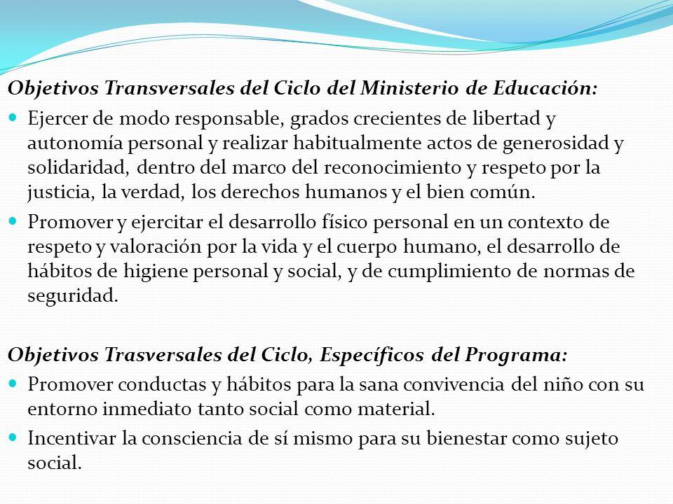 Objetivos Transversales del Ciclo del Ministerio de Educación: