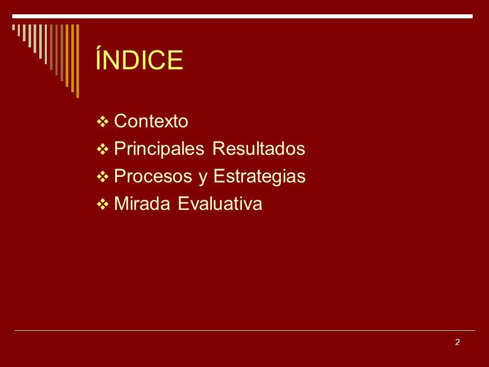 ÍNDICE Contexto Principales Resultados Procesos y Estrategias