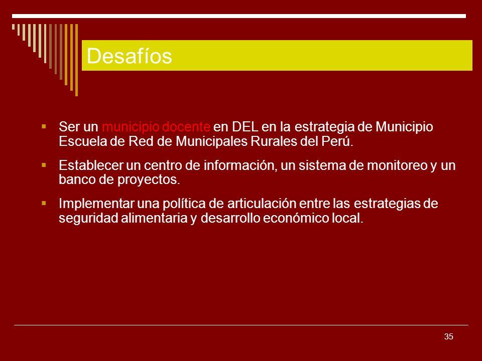 Desafíos Ser un municipio docente en DEL en la estrategia de Municipio Escuela de Red de Municipales Rurales del Perú.