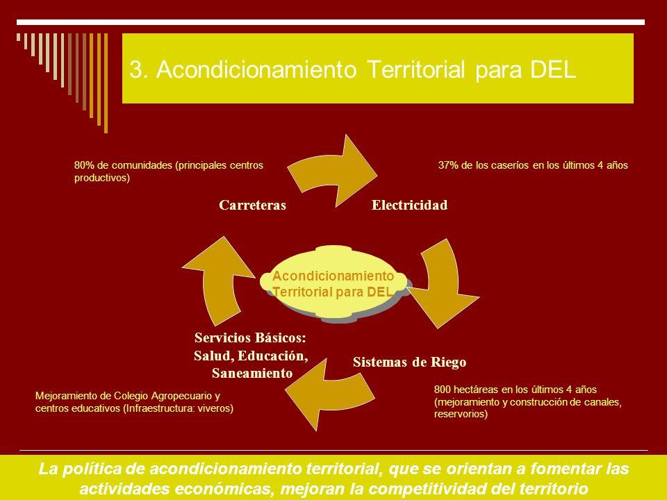 3. Acondicionamiento Territorial para DEL