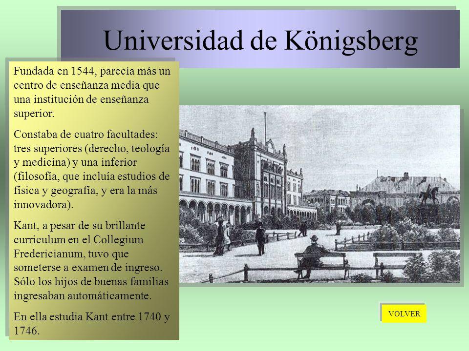 Universidad de Königsberg