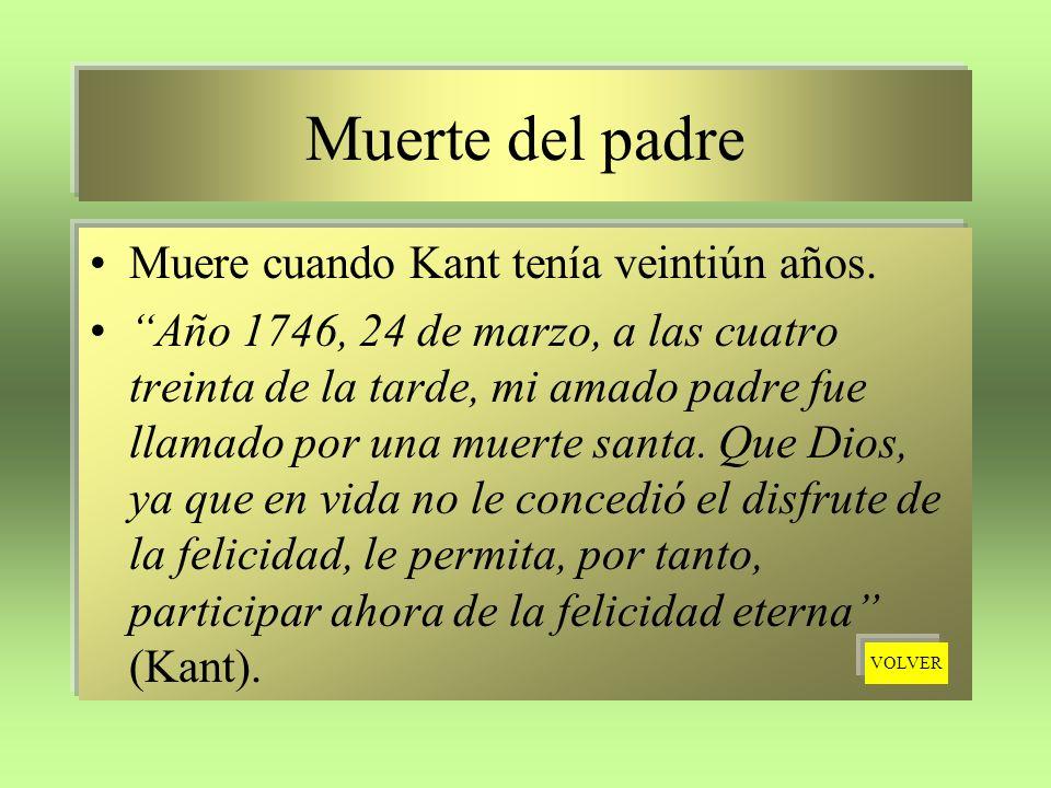 Muerte del padre Muere cuando Kant tenía veintiún años.